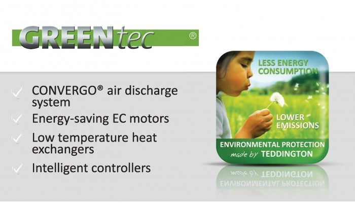 Teddington Greentec ilmaverhot